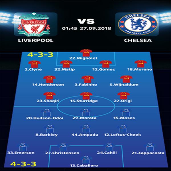 nhận định Liverpool vs Chelsea