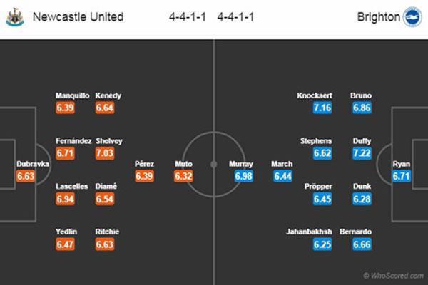 Nhận định Newcastle vs Brighton về đội hình
