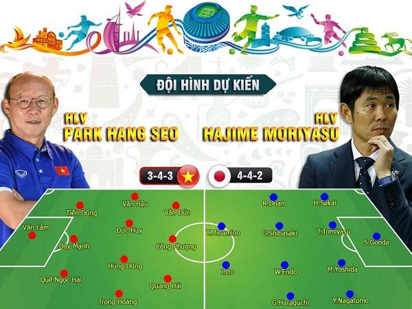 Điểm tin bóng đá Việt ngày 24/1: Vũ khí bí mật