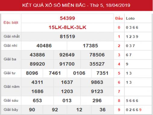 Thống kê KQXSMB – Phân tích XSMB thứ 6 ngày 19/04/2019