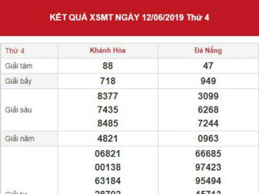 Dự đoán kết quả XSMT Vip ngày 19/06/2019