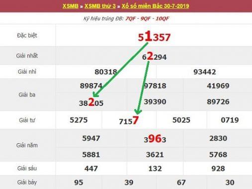 Soi cầu xổ số và dự đoán xsmb thứ 4 ngày 31/7/2019