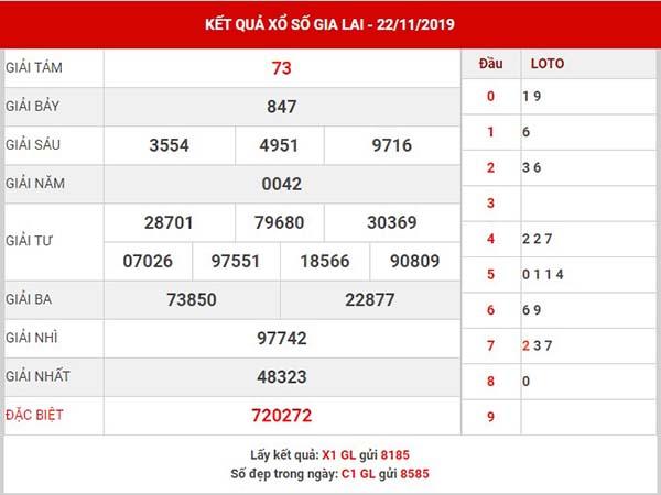Soi cầu kết quả XSGia Lai thứ 6 ngày 29-11-2019