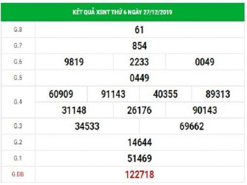 Soi cầu xổ số Ninh Thuận thứ 6 ngày 3/1/2020 tỷ lệ trúng cao