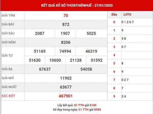 Soi cầu XS Thừa Thiên Huế thứ 2 ngày 03-02-2020