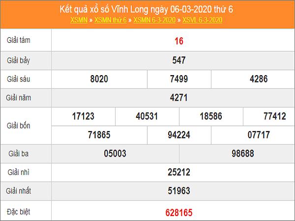 ket-qua-xs-vinh-long-ngay-6-3-2020-min