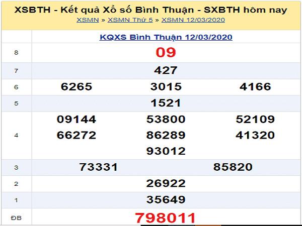 Soi cầu kqxs bình thuận ngày 19/03 chuẩn