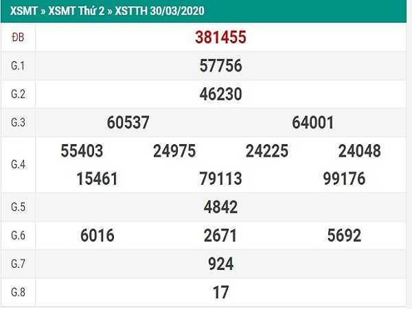Bảng KQXSTTH- Soi cầu bạch thủ xổ số thừa thiên huế ngày 27/04/2020