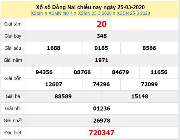 Soi cầu KQXS Đồng Nai 29/4/2020 - KQXSDNA thứ 4