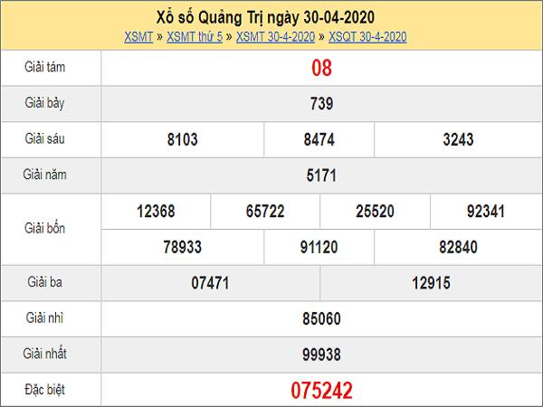 bang-kqxs-quang-tri-ngay-30-4-2020-min