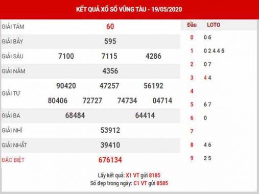 Soi cầu XSVT ngày 26/5/2020 – Dự đoán KQXS Vũng Tàu thứ 3