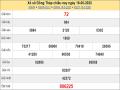 Soi cầu xổ số Đồng Tháp 25/5/2020, chốt số dự đoán XSDT hôm nay