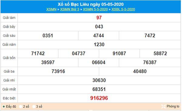 Soi cầu XSBL 12/5/2020 cùng các chuyên gia xổ số