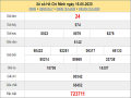 Soi cầu XSHCM 18/5/2020, chốt số dự đoán kqxs Hồ Chí Minh
