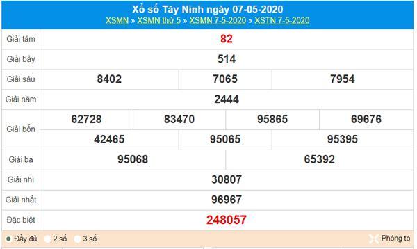 Soi cầu XSTN 14/5/2020 nhanh và chuẩn xác nhất