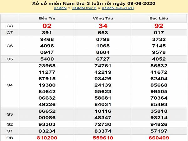 soi-cau-MN-10-6-2020-min