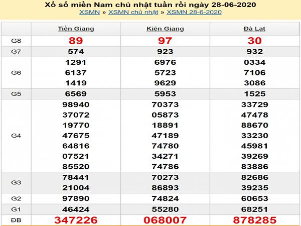 soi-cau-XSMN-29-6-2020-min