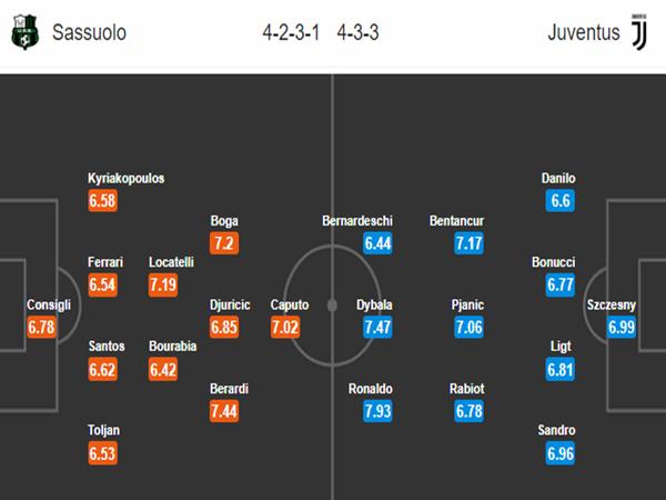 Đội hình dự kiến giữa Sassuolo vs Juventus