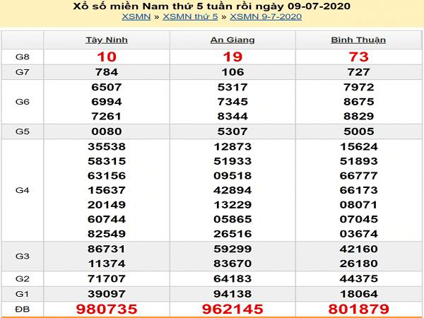 soi-cau-XSMN-10-7-2020-min