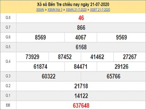 Soi cầu XSBTR ngày 28/7/2020, soi cầu xổ số Bến Tre hôm nay