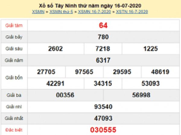 Bảng KQXSTN-Soi cầu xổ số tây ninh ngày 23/07 chuẩn xác