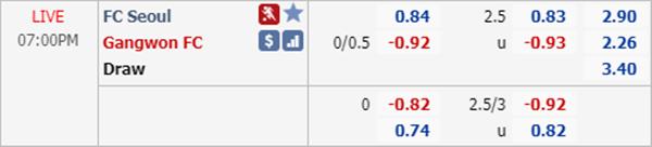 Tỷ lệ kèo giữa FC Seoul vs Gangwon