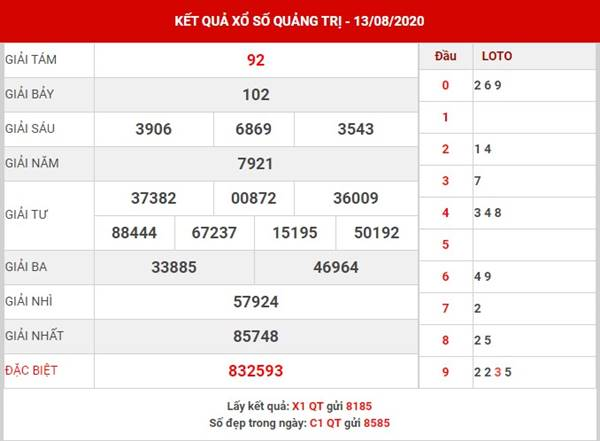 Soi cầu số đẹp xổ số Quảng Trị thứ 5 ngày 20-8-2020