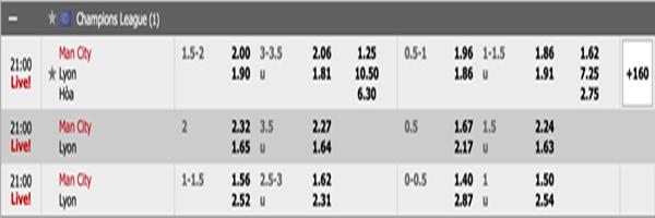 Tỷ lệ kèo giữa Man City vs Lyon