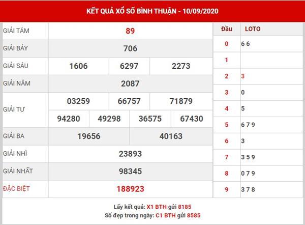Soi cầu số đẹp Xổ Số Bình Thuận thứ 5 ngày 17-9-2020