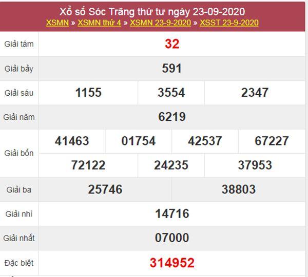 Soi cầu XSST 30/9/2020 chốt lô số đẹp Sóc Trăng thứ 4