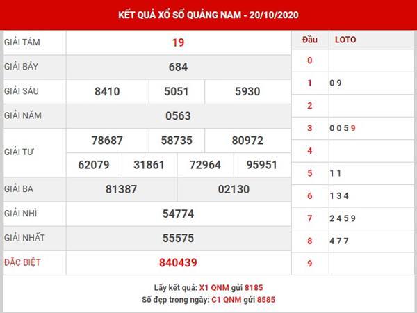 Soi cầu số đẹp kết quả XSQNM thứ 3 ngày 27-10-2020