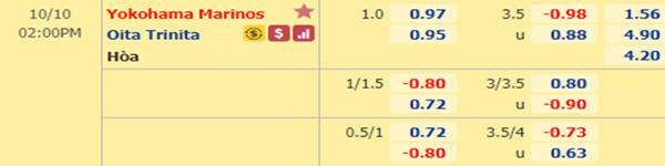 Tỷ lệ kèo giữa Yokohama Marinos vs Oita Trinita