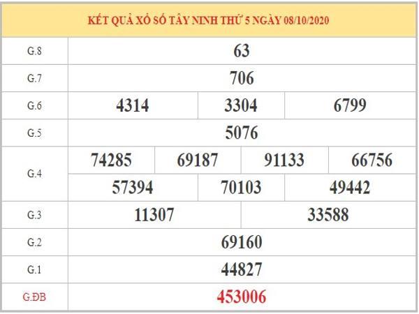 Soi cầu XSTN ngày 15/10 thứ 5 dựa trên phân tích KQXSTN kỳ trước