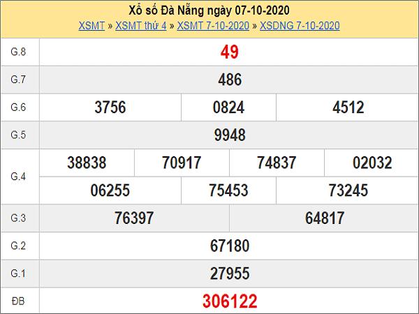 Soi cầu KQXSDN ngày 10/10/2020- xổ số đà nẵng hôm nay