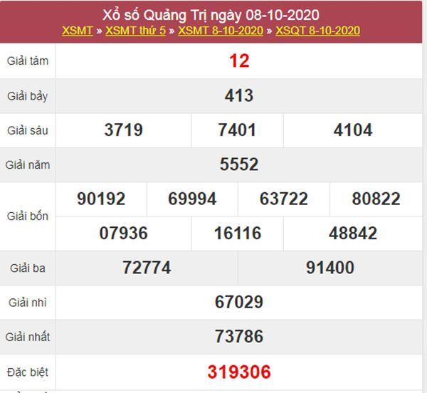 Soi cầu KQXS Quảng Trị 15/10/2020 thứ 5 chính xác nhất