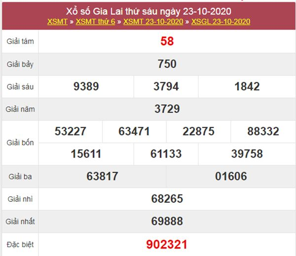 Soi cầu XSGL 30/10/2020 chốt lô số đẹp Gia Lai thứ 6