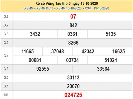 Soi cầu XSVT ngày 20/10/2020, soi cầu xổ số Vũng Tàu hôm nay