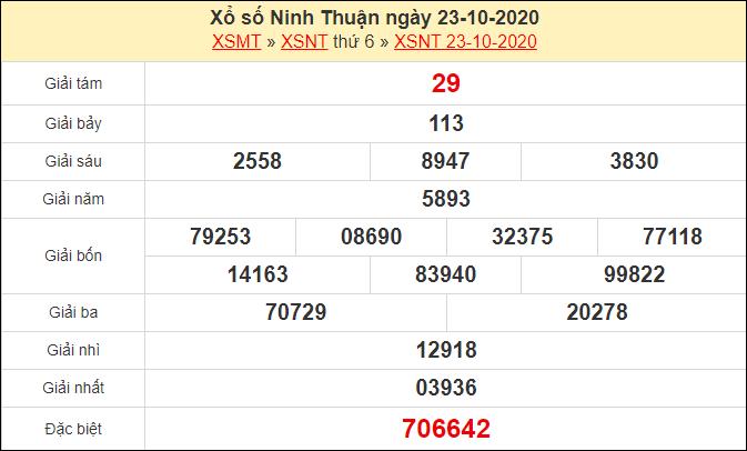Soi cầu XSNT 30/10/2020