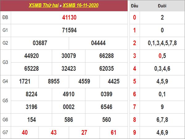 Soi cầu XSMB ngày 17/11/2020- xổ số miền bắc chuẩn