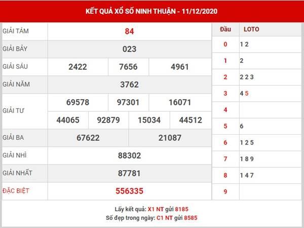 Soi cầu kết quả SX Ninh Thuận thứ 6 ngày 18/12/2020