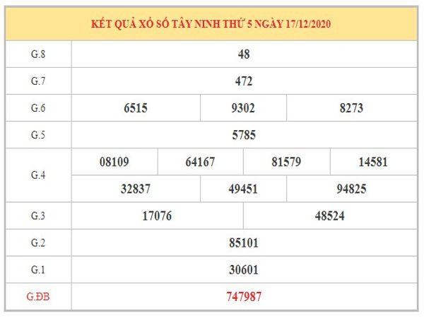 Soi cầu XSTN ngày 24/12/2020 dựa trên kết quả kì trước