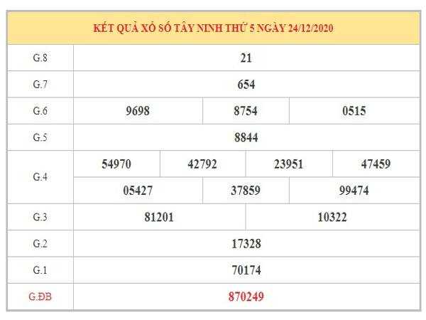 Soi cầu XSTN ngày 31/12/2020 dựa trên kết quả kì trước