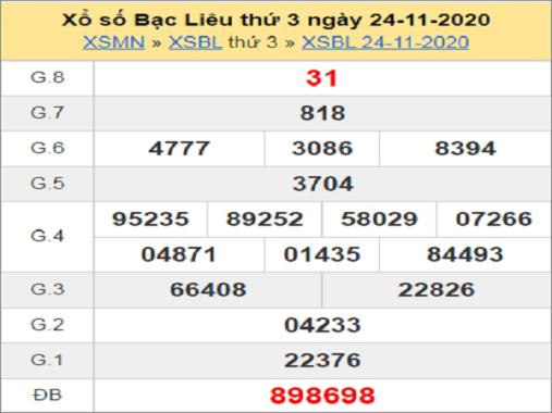 Soi cầu XSBL 1/12/2020, chốt số Bạc Liêu tỷ lệ trúng cao