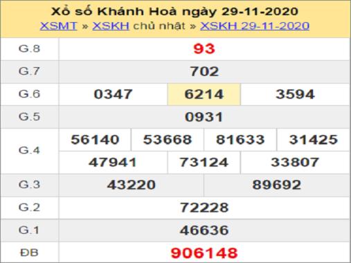 Soi cầu XSKH 2/12/2020, chốt số Khánh Hòa tỷ lệ trúng cao