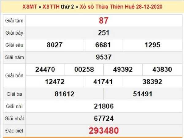Soi cầu KQXSTTH ngày 04/01/2020- xổ số thừa thiên huế