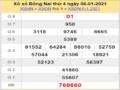 Soi cầu XSDN 13/1/2021 chốt số dự đoán kết quả hôm nay