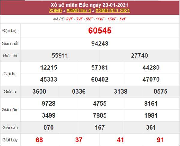 Soi cầu XSMB 21/1/2021 chốt cầu lô số đẹp miền Bắc thứ 5