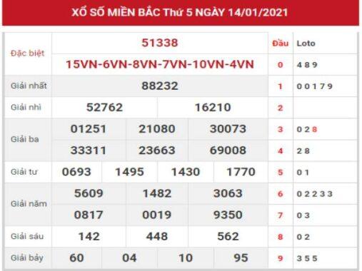Soi cầu VIP kết quả XSMB hôm nay thứ 6 ngày 15/1/2021
