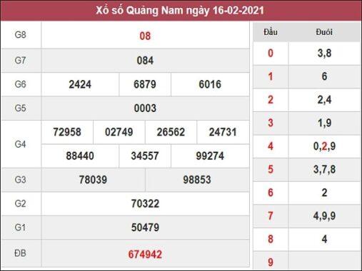 Soi cầu XSQNM 23/2/2021 – Soi cầu xổ số Quảng Nam thứ 3