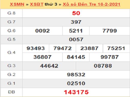 Soi cầu XSBTR 23/2/2021, chốt số dự đoán đài Bến Tre